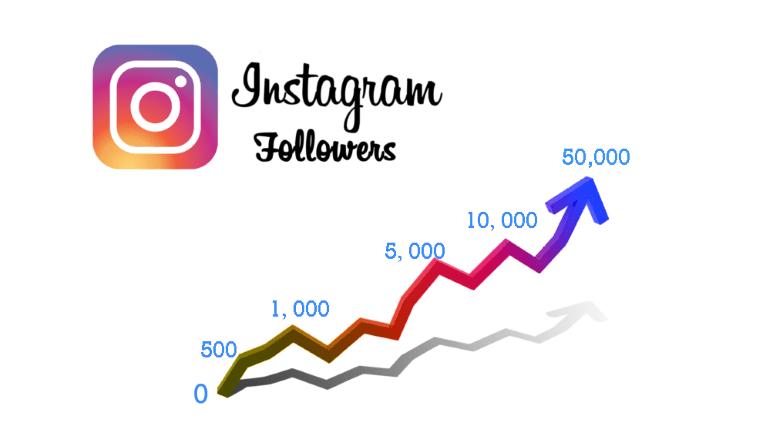 buy 10K Instagram followers chea