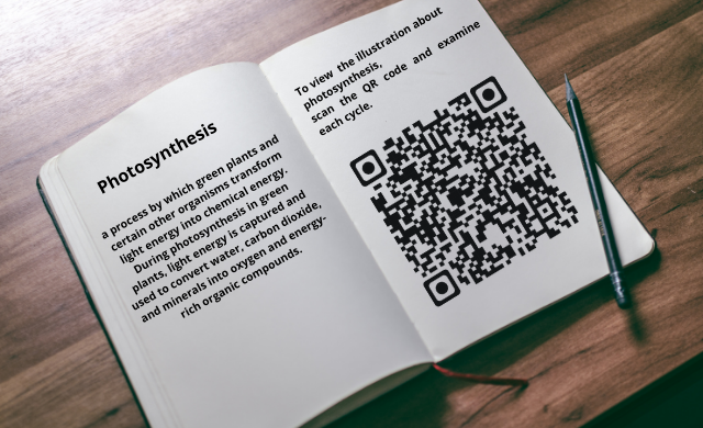 How do QR codes help Preserve the Visual Quality of Images included in a Learning Material